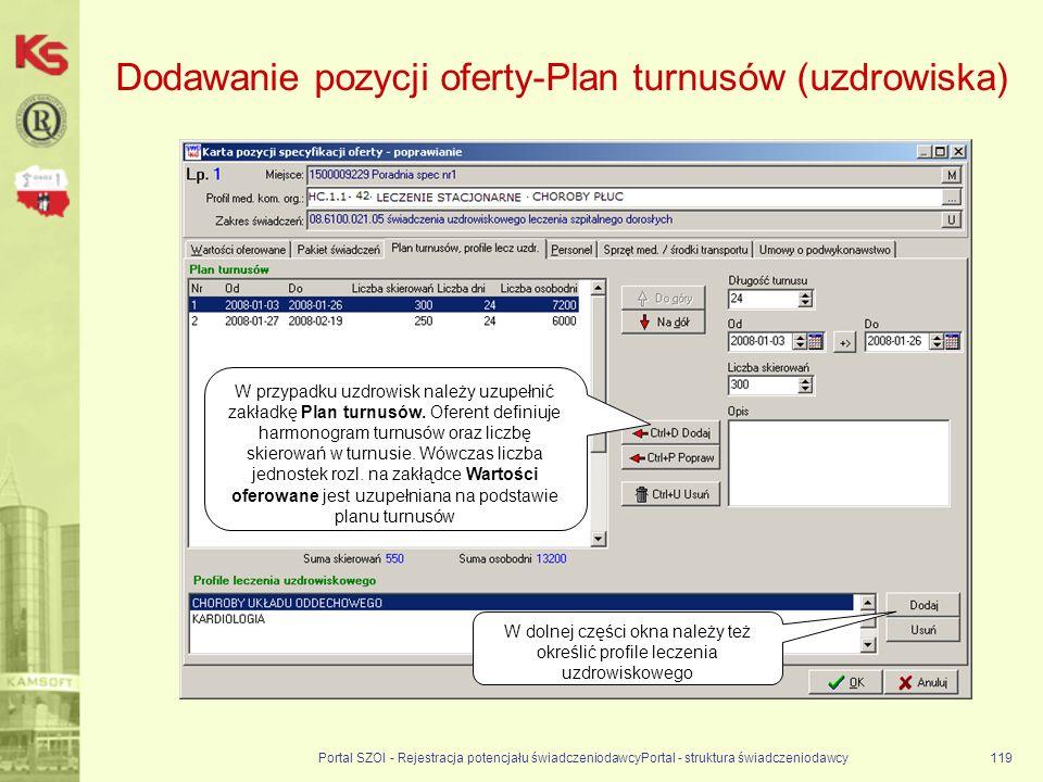 Portal SZOI - Rejestracja potencjału świadczeniodawcyPortal - struktura świadczeniodawcy119 Dodawanie pozycji oferty-Plan turnusów (uzdrowiska) W przypadku uzdrowisk należy uzupełnić zakładkę Plan turnusów.