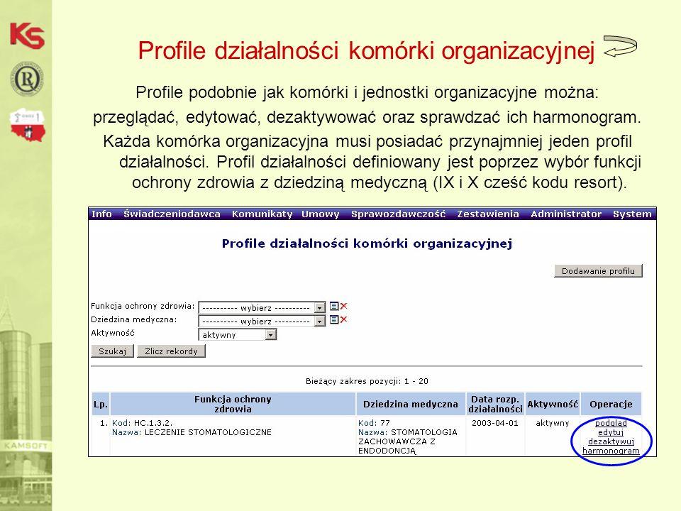 Profile działalności komórki organizacyjnej Profile podobnie jak komórki i jednostki organizacyjne można: przeglądać, edytować, dezaktywować oraz sprawdzać ich harmonogram.