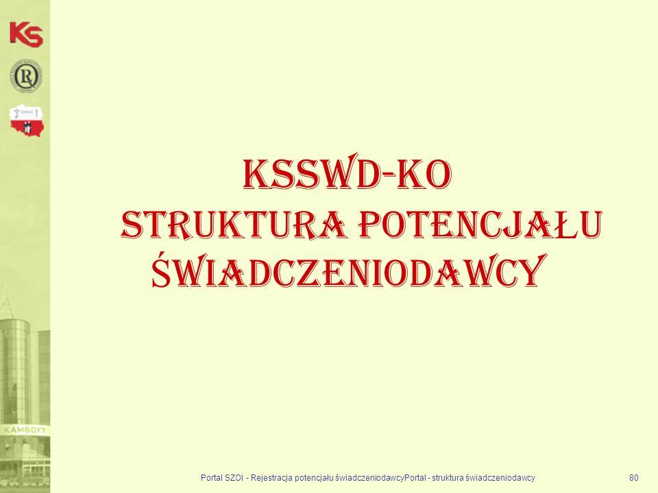 Portal SZOI - Rejestracja potencjału świadczeniodawcyPortal - struktura świadczeniodawcy80 KSSWD-KO Struktura potencja Ł u Ś wiadczeniodawcy
