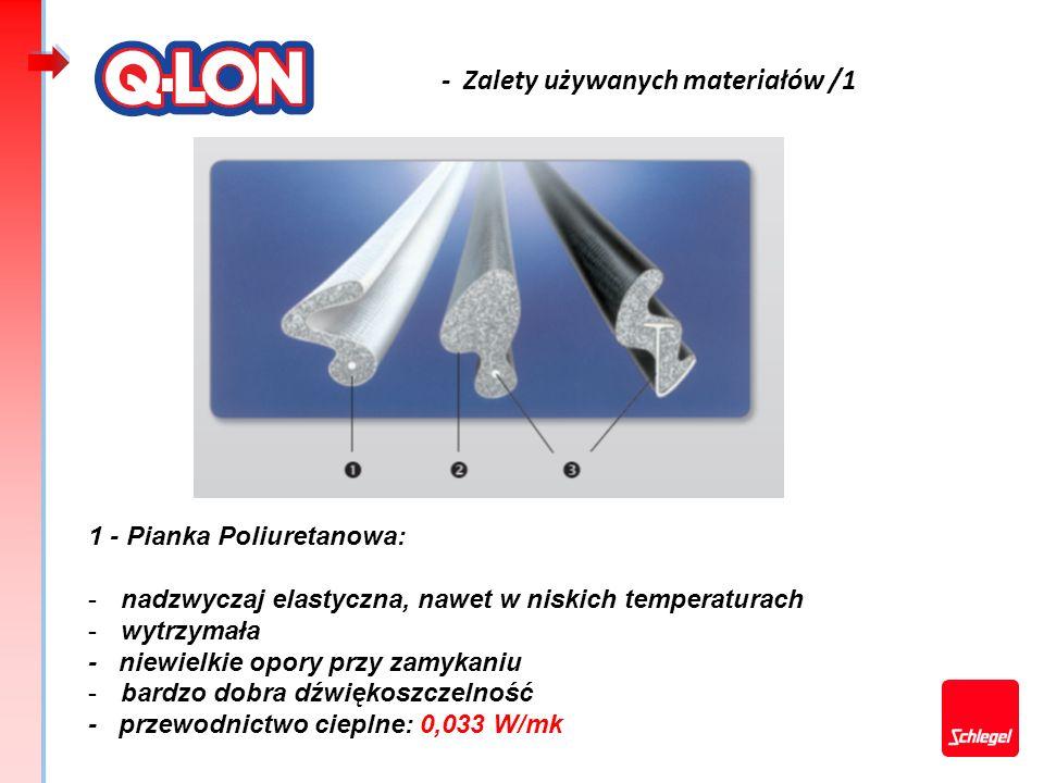 - Zalety używanych materiałów /1 1 - Pianka Poliuretanowa: -nadzwyczaj elastyczna, nawet w niskich temperaturach -wytrzymała - niewielkie opory przy z