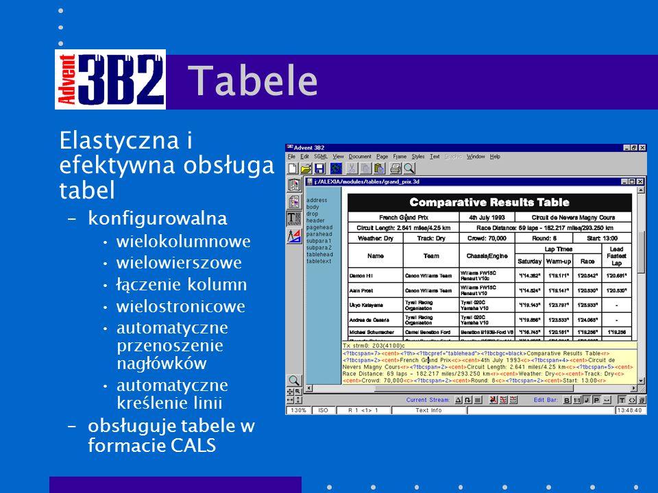 Tabele Elastyczna i efektywna obsługa tabel –konfigurowalna wielokolumnowe wielowierszowe łączenie kolumn wielostronicowe automatyczne przenoszenie nagłówków automatyczne kreślenie linii –obsługuje tabele w formacie CALS
