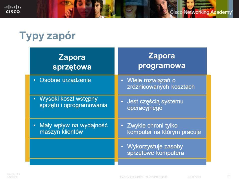 ITE PC v4.0 Chapter 9 21 © 2007 Cisco Systems, Inc. All rights reserved.Cisco Public Typy zapór Zapora sprzętowa Osobne urządzenie Wysoki koszt wstępn