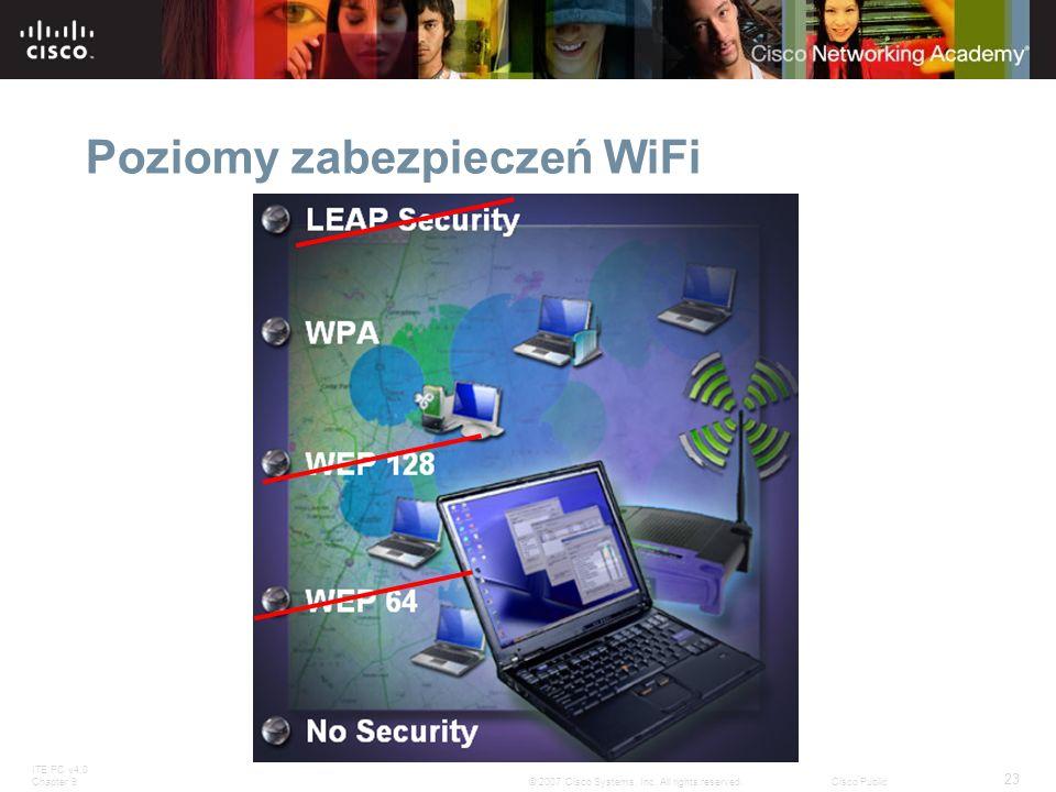 ITE PC v4.0 Chapter 9 23 © 2007 Cisco Systems, Inc. All rights reserved.Cisco Public Poziomy zabezpieczeń WiFi