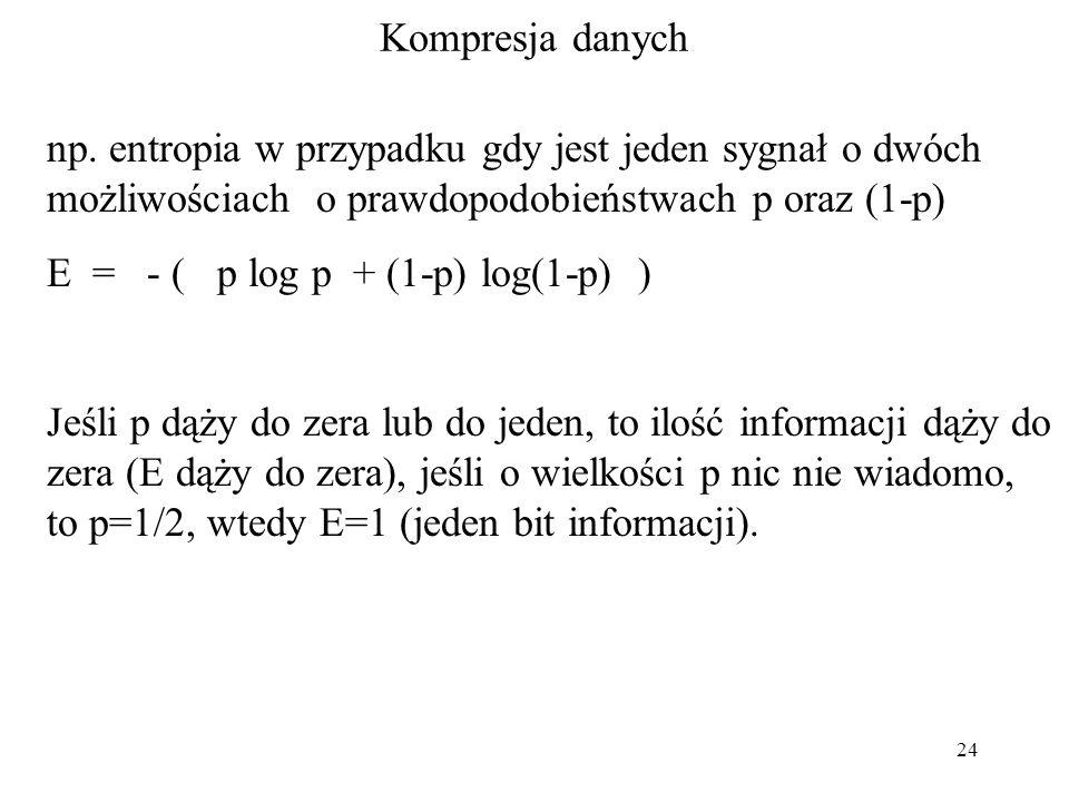 24 Kompresja danych np. entropia w przypadku gdy jest jeden sygnał o dwóch możliwościach o prawdopodobieństwach p oraz (1-p) E = - ( p log p + (1-p) l