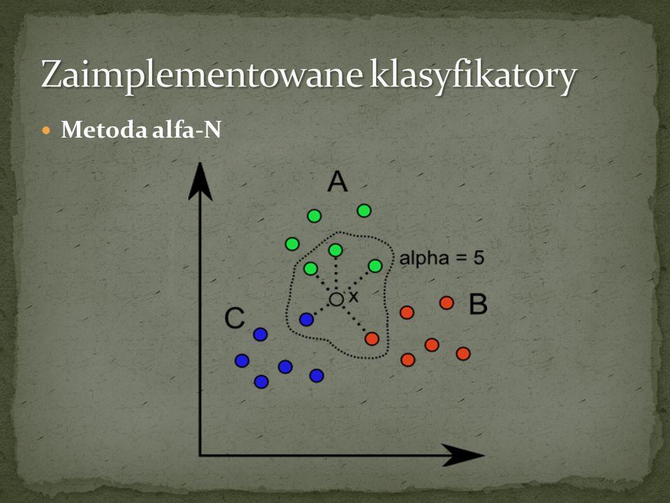 Metoda alfa-N