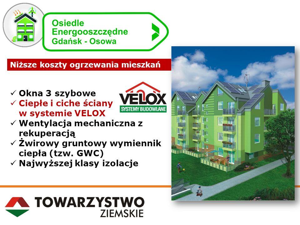 Niższe koszty ogrzewania mieszkań Okna 3 szybowe Ciepłe i ciche ściany w systemie VELOX Wentylacja mechaniczna z rekuperacją Żwirowy gruntowy wymienni