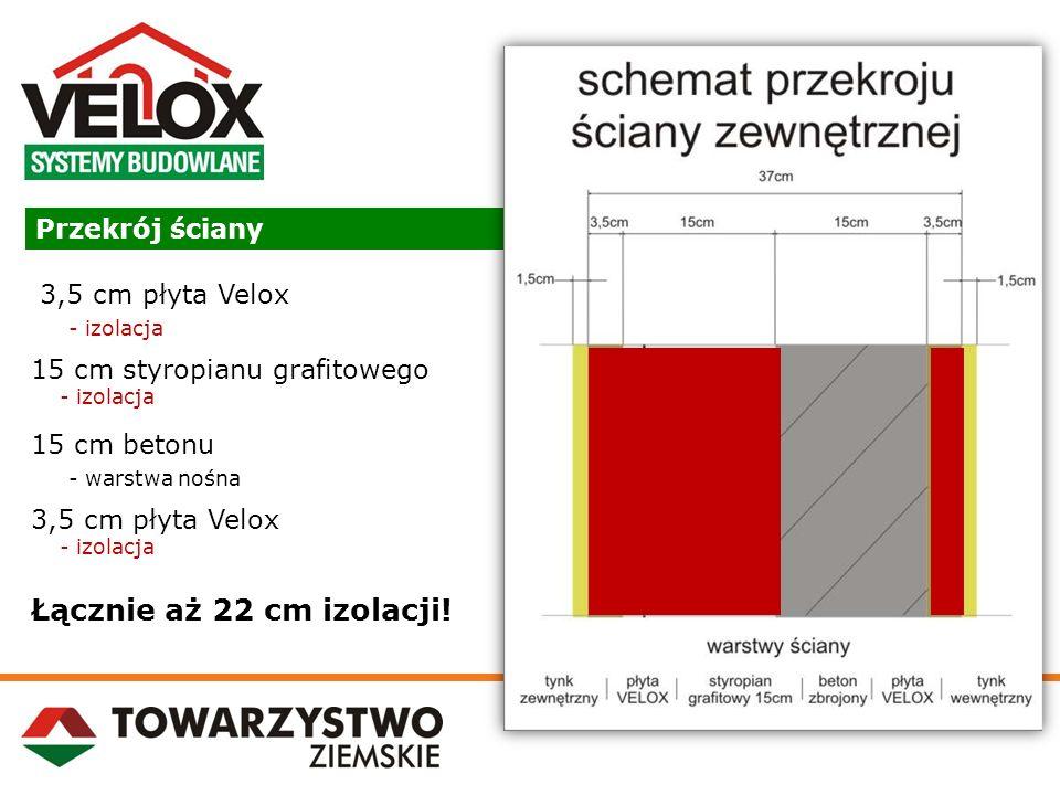 Przekrój ściany 3,5 cm płyta Velox - izolacja Łącznie aż 22 cm izolacji! 3,5 cm płyta Velox - izolacja 15 cm betonu - warstwa nośna 15 cm styropianu g