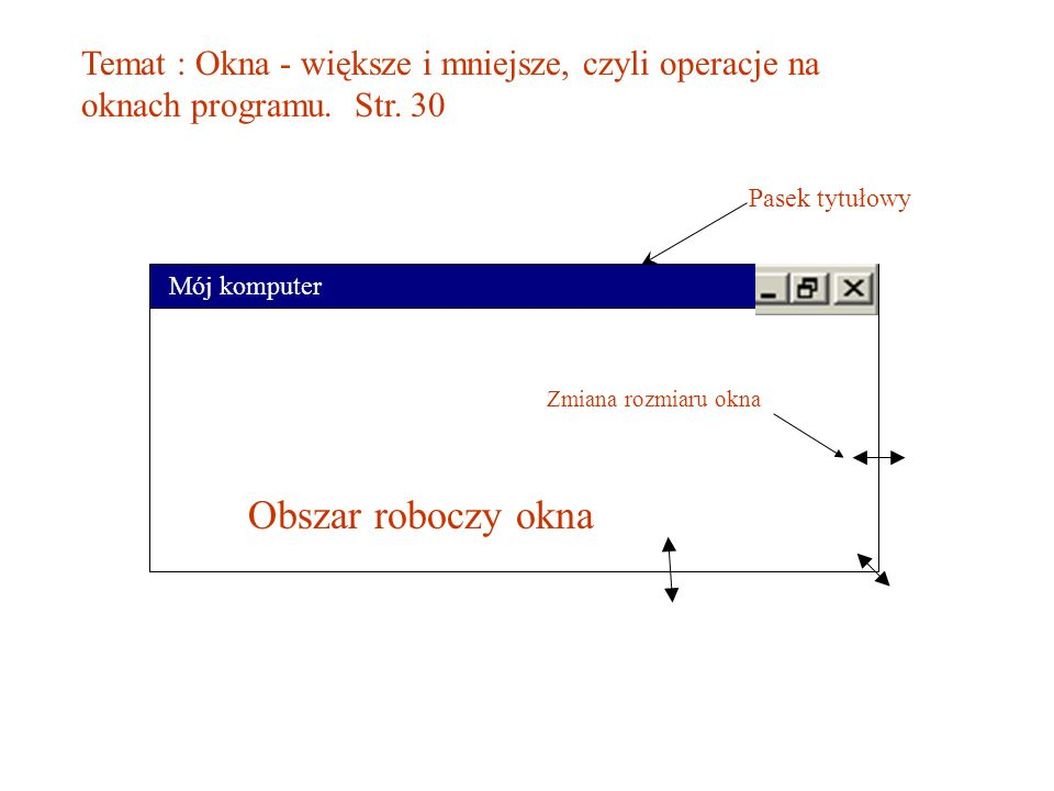 Temat : Okna - większe i mniejsze, czyli operacje na oknach programu. Str. 30 Pasek tytułowy Zmiana rozmiaru okna Mój komputer Obszar roboczy okna