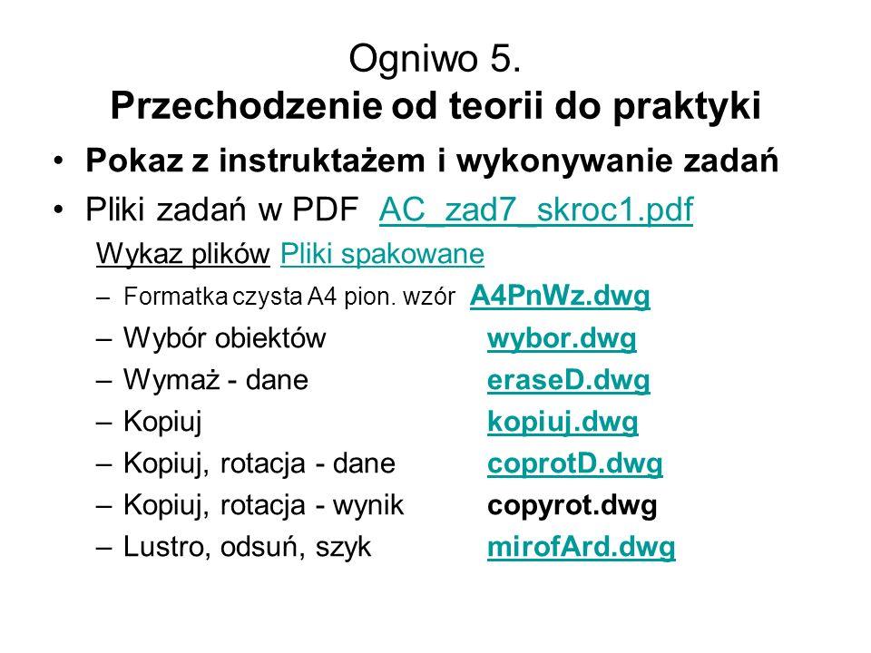 Ogniwo 5. Przechodzenie od teorii do praktyki Pokaz z instruktażem i wykonywanie zadań Pliki zadań w PDF AC_zad7_skroc1.pdfAC_zad7_skroc1.pdf Wykaz pl
