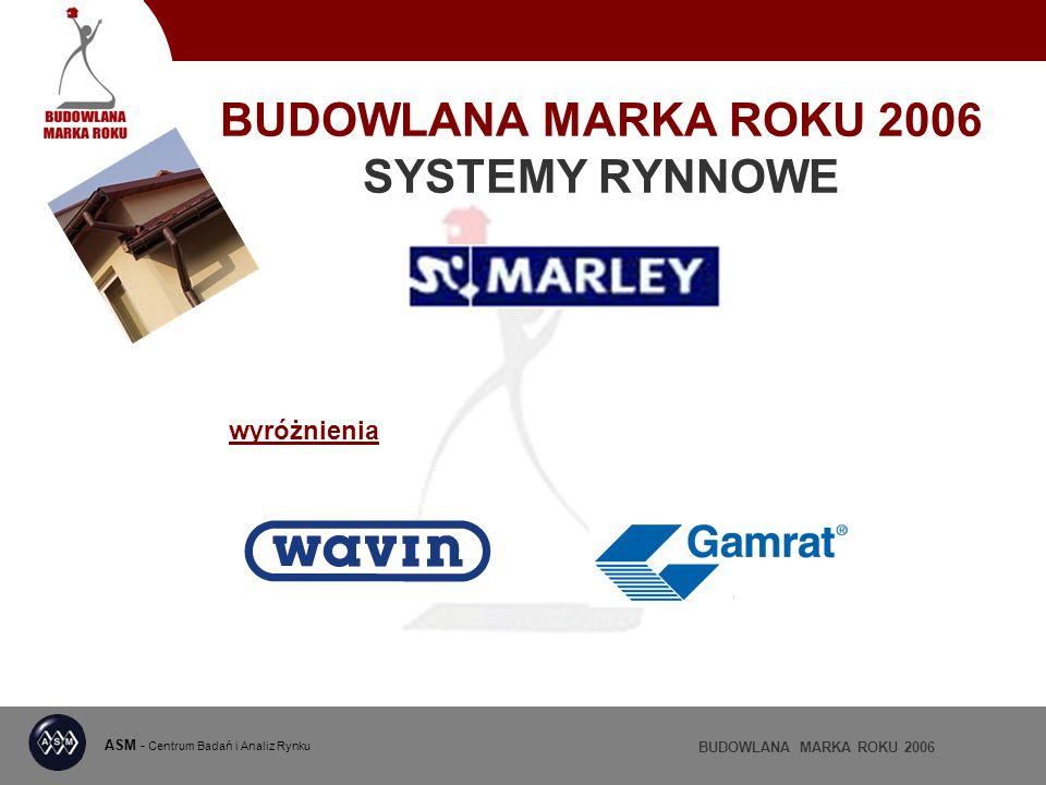 BUDOWLANA MARKA ROKU 2006 SYSTEMY RYNNOWE ASM - Centrum Badań i Analiz Rynku BUDOWLANA MARKA ROKU 2006 wyróżnienia
