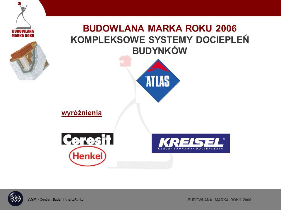 BUDOWLANA MARKA ROKU 2006 KOMPLEKSOWE SYSTEMY DOCIEPLEŃ BUDYNKÓW ASM - Centrum Badań i Analiz Rynku BUDOWLANA MARKA ROKU 2006 wyróżnienia