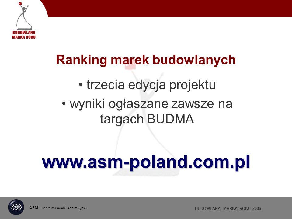 Ranking marek budowlanych BUDOWLANA MARKA ROKU 2006 ASM - Centrum Badań i Analiz Rynku trzecia edycja projektu wyniki ogłaszane zawsze na targach BUDM