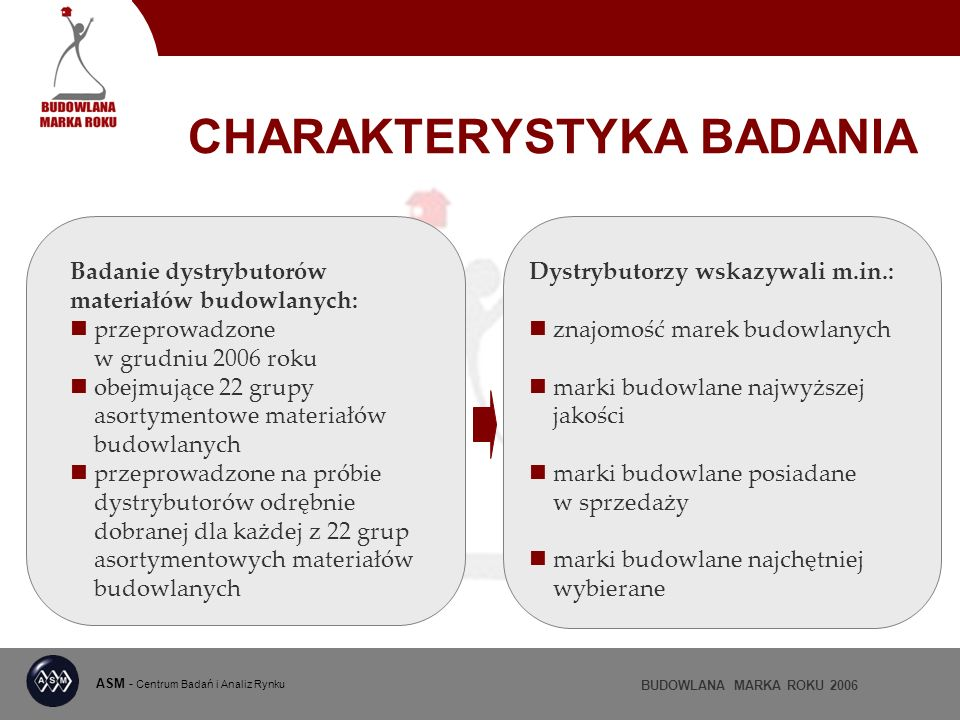 CHARAKTERYSTYKA BADANIA Badanie dystrybutorów materiałów budowlanych: przeprowadzone w grudniu 2006 roku obejmujące 22 grupy asortymentowe materiałów