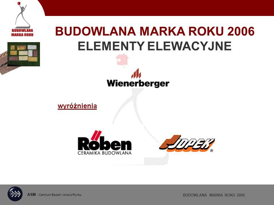 BUDOWLANA MARKA ROKU 2006 ELEMENTY ELEWACYJNE ASM - Centrum Badań i Analiz Rynku BUDOWLANA MARKA ROKU 2006 wyróżnienia