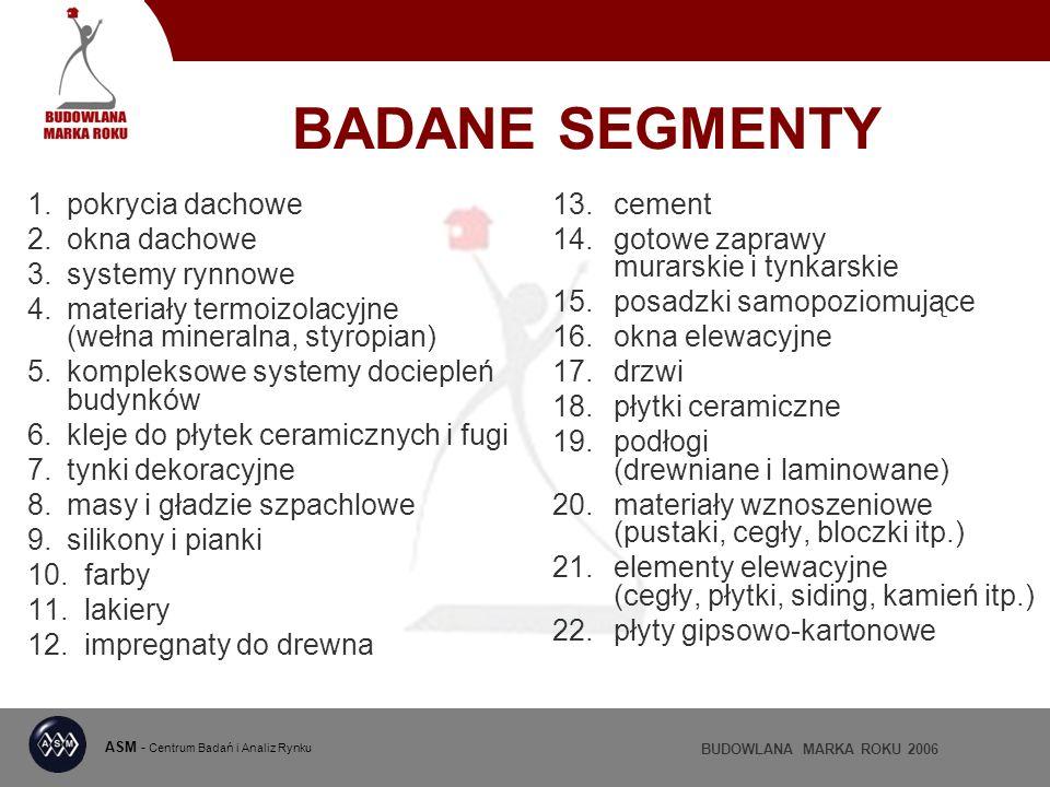 BADANE SEGMENTY 1.pokrycia dachowe 2.okna dachowe 3.systemy rynnowe 4.materiały termoizolacyjne (wełna mineralna, styropian) 5.kompleksowe systemy doc