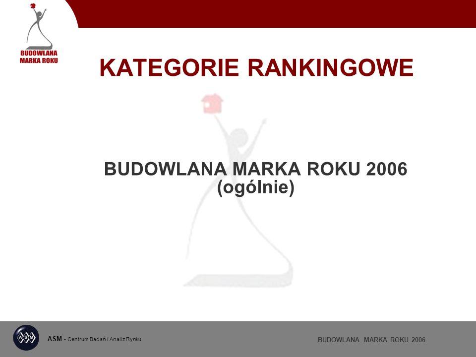 KATEGORIE RANKINGOWE BUDOWLANA MARKA ROKU 2006 (ogólnie) ASM - Centrum Badań i Analiz Rynku BUDOWLANA MARKA ROKU 2006