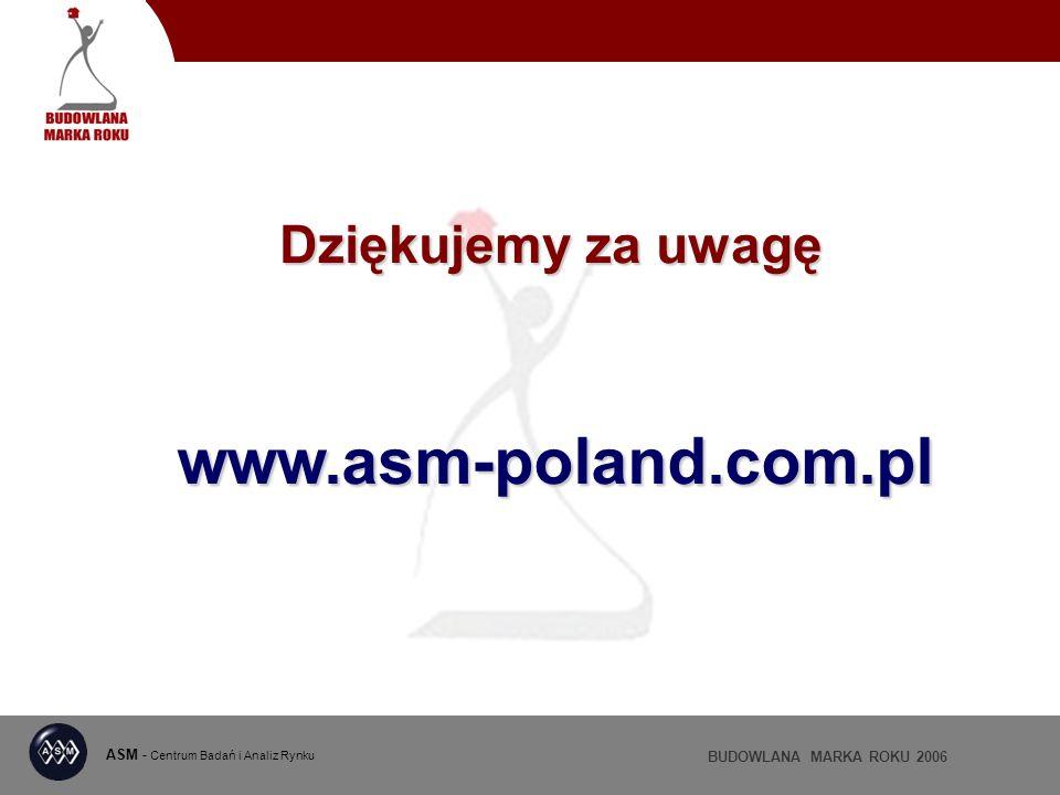 ASM - Centrum Badań i Analiz Rynku www.asm-poland.com.pl Dziękujemy za uwagę BUDOWLANA MARKA ROKU 2006