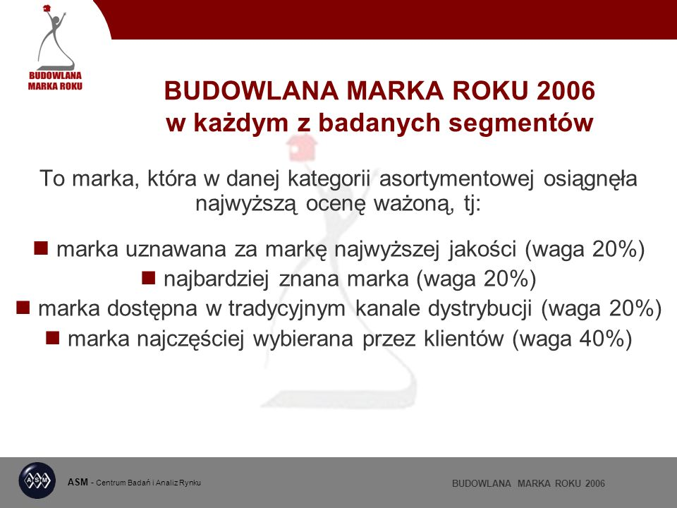 BUDOWLANA MARKA ROKU 2006 w każdym z badanych segmentów To marka, która w danej kategorii asortymentowej osiągnęła najwyższą ocenę ważoną, tj: marka uznawana za markę najwyższej jakości (waga 20%) najbardziej znana marka (waga 20%) marka dostępna w tradycyjnym kanale dystrybucji (waga 20%) marka najczęściej wybierana przez klientów (waga 40%) BUDOWLANA MARKA ROKU 2006 ASM - Centrum Badań i Analiz Rynku