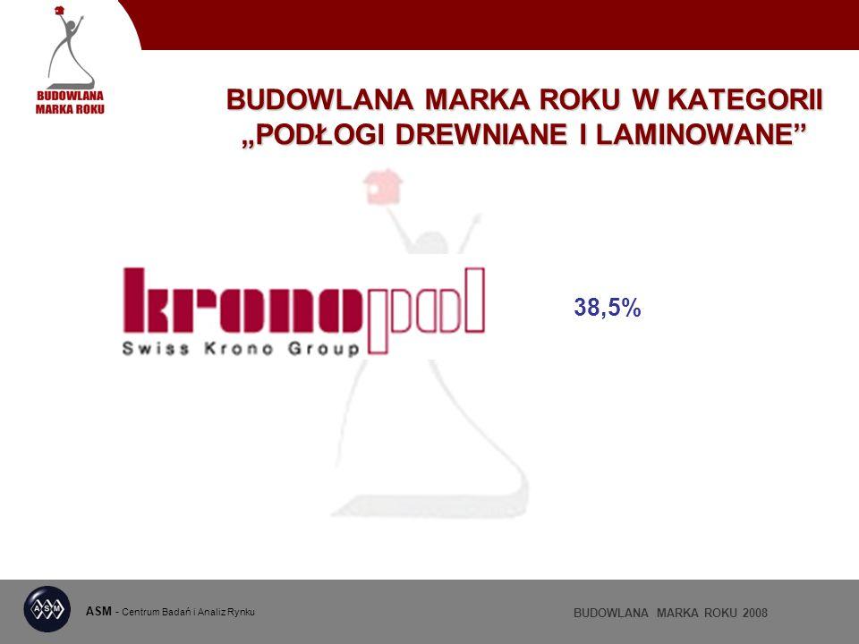 ASM - Centrum Badań i Analiz Rynku BUDOWLANA MARKA ROKU 2008 BUDOWLANA MARKA ROKU W KATEGORII PODŁOGI DREWNIANE I LAMINOWANE 38,5%