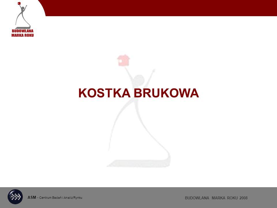 ASM - Centrum Badań i Analiz Rynku BUDOWLANA MARKA ROKU 2008 KOSTKA BRUKOWA