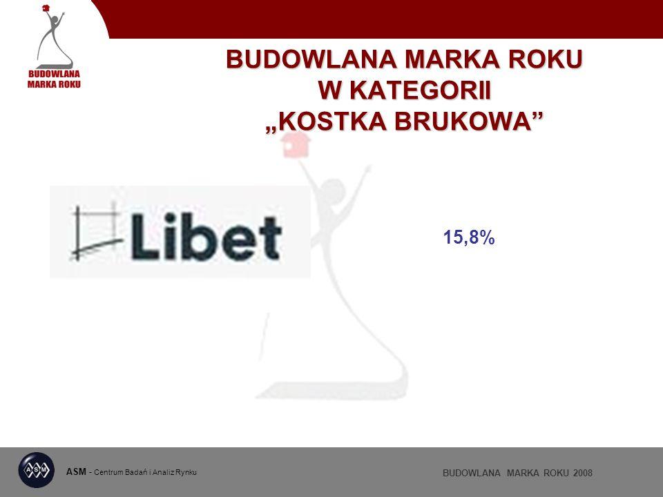 ASM - Centrum Badań i Analiz Rynku BUDOWLANA MARKA ROKU 2008 BUDOWLANA MARKA ROKU W KATEGORII KOSTKA BRUKOWA 15,8%