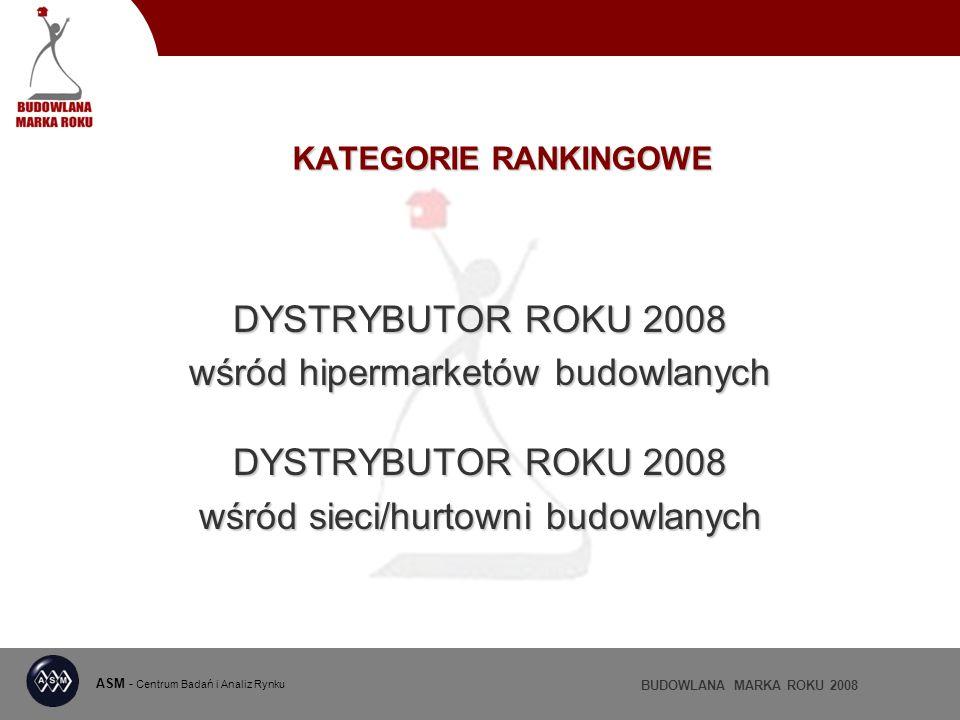 ASM - Centrum Badań i Analiz Rynku BUDOWLANA MARKA ROKU 2008 KATEGORIE RANKINGOWE DYSTRYBUTOR ROKU 2008 wśród hipermarketów budowlanych DYSTRYBUTOR ROKU 2008 wśród sieci/hurtowni budowlanych
