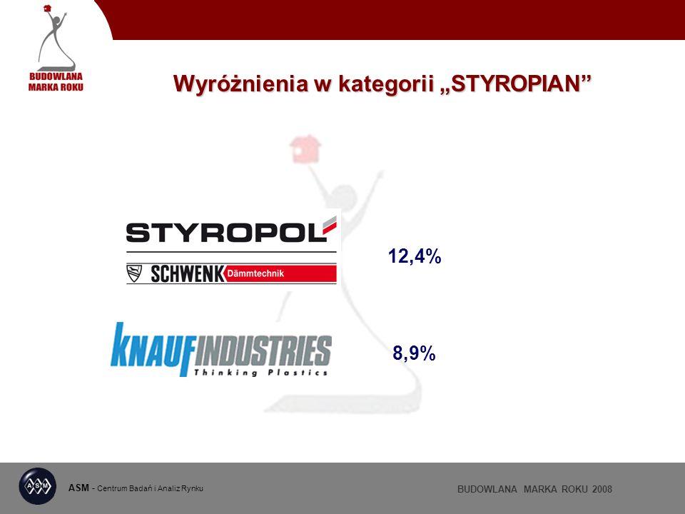 ASM - Centrum Badań i Analiz Rynku BUDOWLANA MARKA ROKU 2008 Wyróżnienia w kategorii STYROPIAN 8,9% 12,4%