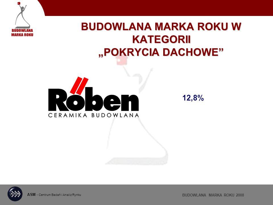 ASM - Centrum Badań i Analiz Rynku BUDOWLANA MARKA ROKU 2008 BUDOWLANA MARKA ROKU W KATEGORII POKRYCIA DACHOWE 12,8%