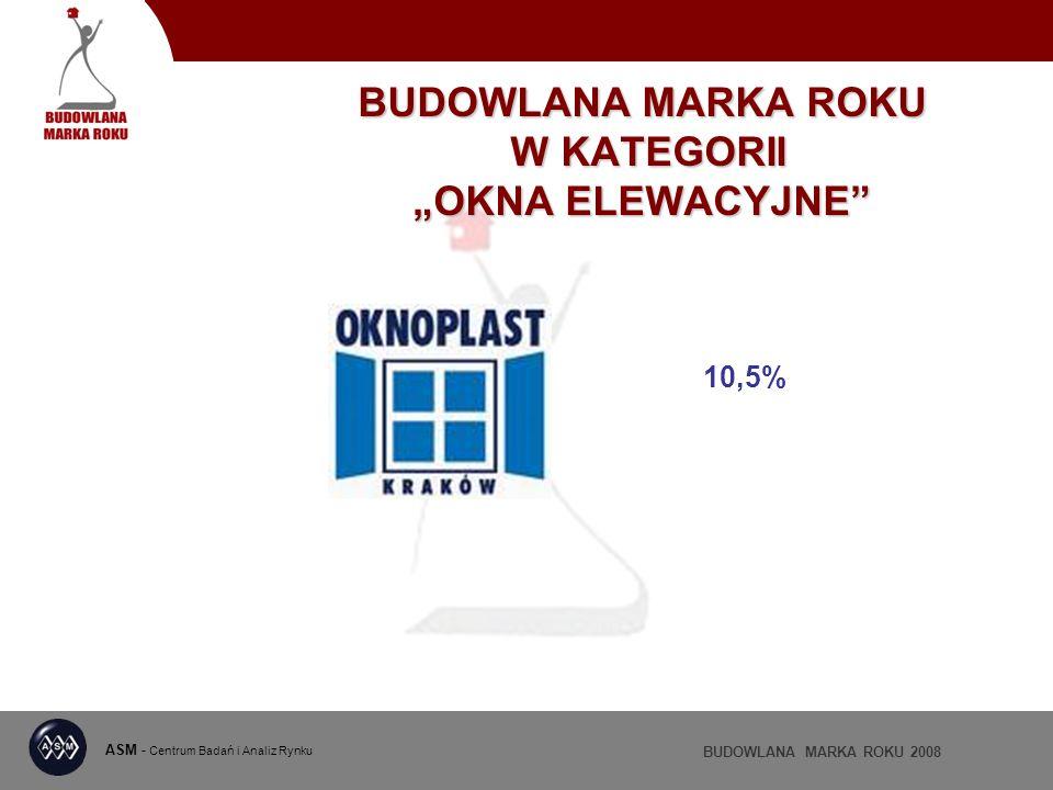 ASM - Centrum Badań i Analiz Rynku BUDOWLANA MARKA ROKU 2008 BUDOWLANA MARKA ROKU W KATEGORII OKNA ELEWACYJNE 10,5%