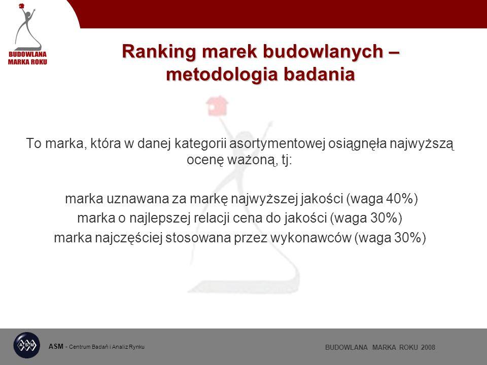ASM - Centrum Badań i Analiz Rynku BUDOWLANA MARKA ROKU 2008 CHARAKTERYSTYKA BADANIA HIPERMARKET BUDOWLANY Badanie inwestorów indywidualnych 200 8 : przeprowadzone w grudniu 2008/styczniu 2009 roku przeprowadzone na próbie n=950 inwestorów indywidualnych Inwestorzy indywidualni wskazywali m.in.: hipermarkety o najlepszej jakości obsługi hipermarket oferujący najniższa cenę.
