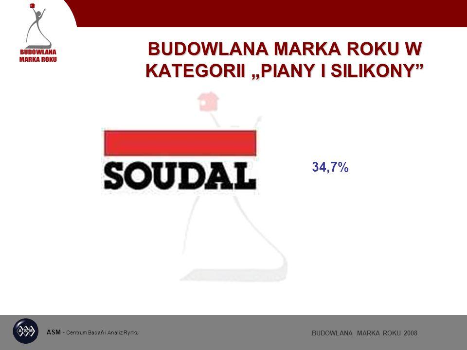 ASM - Centrum Badań i Analiz Rynku BUDOWLANA MARKA ROKU 2008 BUDOWLANA MARKA ROKU W KATEGORII PIANY I SILIKONY 34,7%