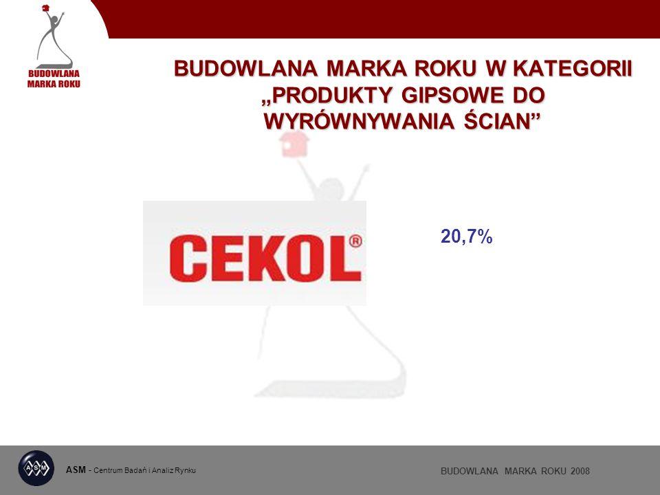 ASM - Centrum Badań i Analiz Rynku BUDOWLANA MARKA ROKU 2008 BUDOWLANA MARKA ROKU W KATEGORII PRODUKTY GIPSOWE DO WYRÓWNYWANIA ŚCIAN 20,7%