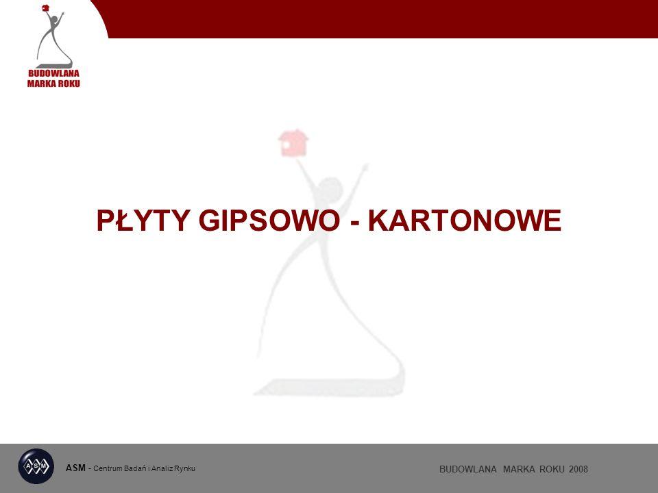 ASM - Centrum Badań i Analiz Rynku BUDOWLANA MARKA ROKU 2008 PŁYTY GIPSOWO - KARTONOWE