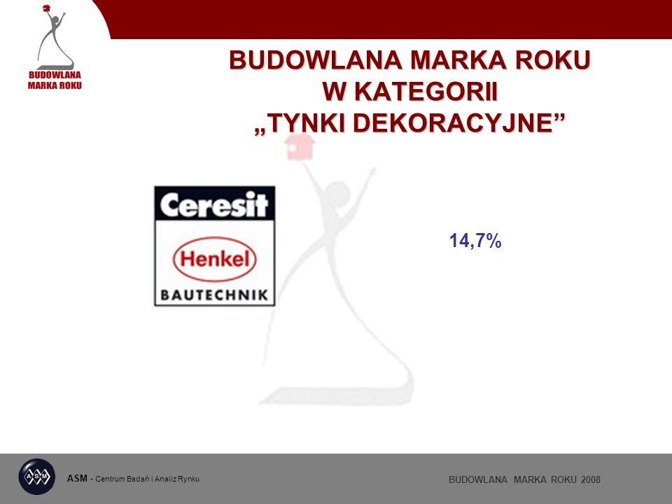 ASM - Centrum Badań i Analiz Rynku BUDOWLANA MARKA ROKU 2008 BUDOWLANA MARKA ROKU W KATEGORII TYNKI DEKORACYJNE 14,7%