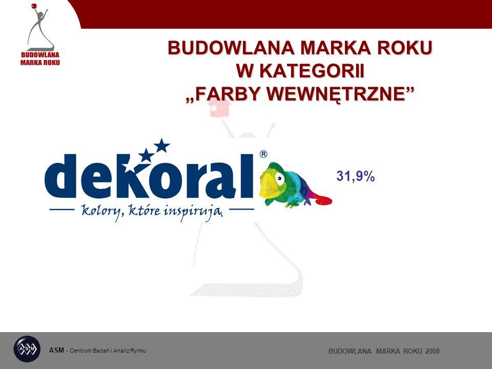 ASM - Centrum Badań i Analiz Rynku BUDOWLANA MARKA ROKU 2008 BUDOWLANA MARKA ROKU W KATEGORII FARBY WEWNĘTRZNE 31,9%