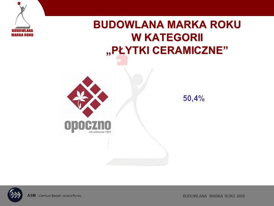 ASM - Centrum Badań i Analiz Rynku BUDOWLANA MARKA ROKU 2008 BUDOWLANA MARKA ROKU W KATEGORII PŁYTKI CERAMICZNE 50,4%