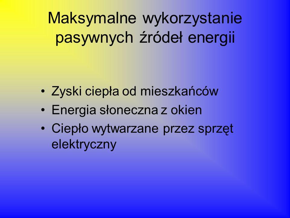 Maksymalne wykorzystanie pasywnych źródeł energii Zyski ciepła od mieszkańców Energia słoneczna z okien Ciepło wytwarzane przez sprzęt elektryczny