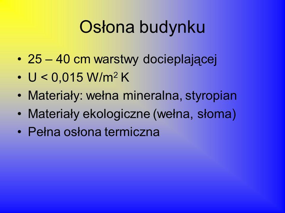 Osłona budynku 25 – 40 cm warstwy docieplającej U < 0,015 W/m 2 K Materiały: wełna mineralna, styropian Materiały ekologiczne (wełna, słoma) Pełna osł
