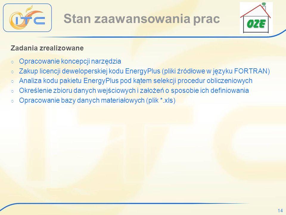 14 Stan zaawansowania prac Opracowanie koncepcji narzędzia Zakup licencji deweloperskiej kodu EnergyPlus (pliki źródłowe w języku FORTRAN) Analiza kodu pakietu EnergyPlus pod kątem selekcji procedur obliczeniowych Określenie zbioru danych wejściowych i założeń o sposobie ich definiowania Opracowanie bazy danych materiałowych (plik *.xls) Zadania zrealizowane