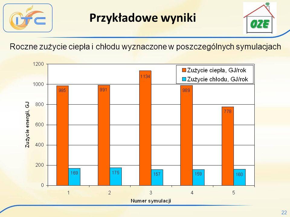 22 Przykładowe wyniki Roczne zużycie ciepła i chłodu wyznaczone w poszczególnych symulacjach