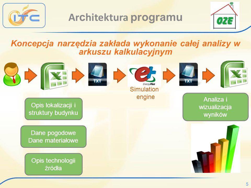 5 Ar c hitektura programu Opis lokalizacji i struktury budynku Simulation engine Analiza i wizualizacja wyników Koncepcja narzędzia zakłada wykonanie całej analizy w arkuszu kalkulacyjnym Dane pogodowe Dane materiałowe Opis technologii źródła
