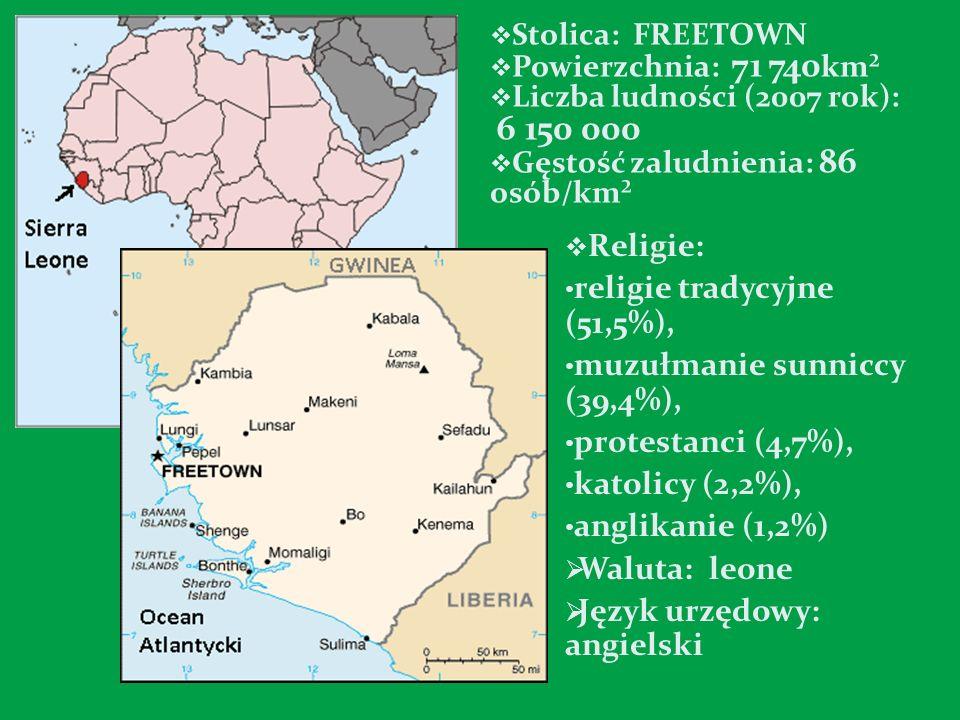Religie: religie tradycyjne (51,5%), muzułmanie sunniccy (39,4%), protestanci (4,7%), katolicy (2,2%), anglikanie (1,2%) Waluta: leone Język urzędowy: angielski Stolica: FREETOWN Powierzchnia: 71 740 km² Liczba ludności (2007 rok): 6 150 000 Gęstość zaludnienia: 86 osób/km²
