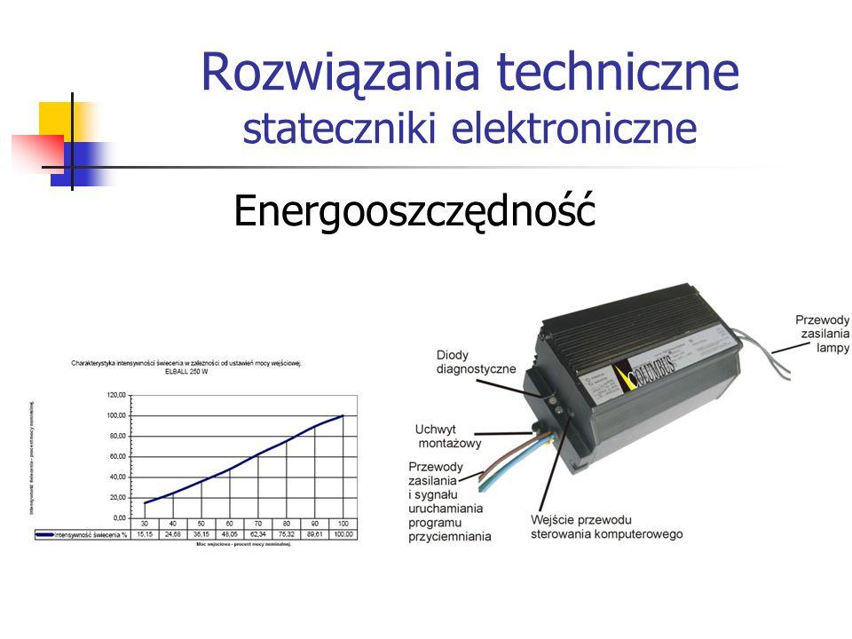 Rozwiązania techniczne stateczniki elektroniczne Energooszczędność