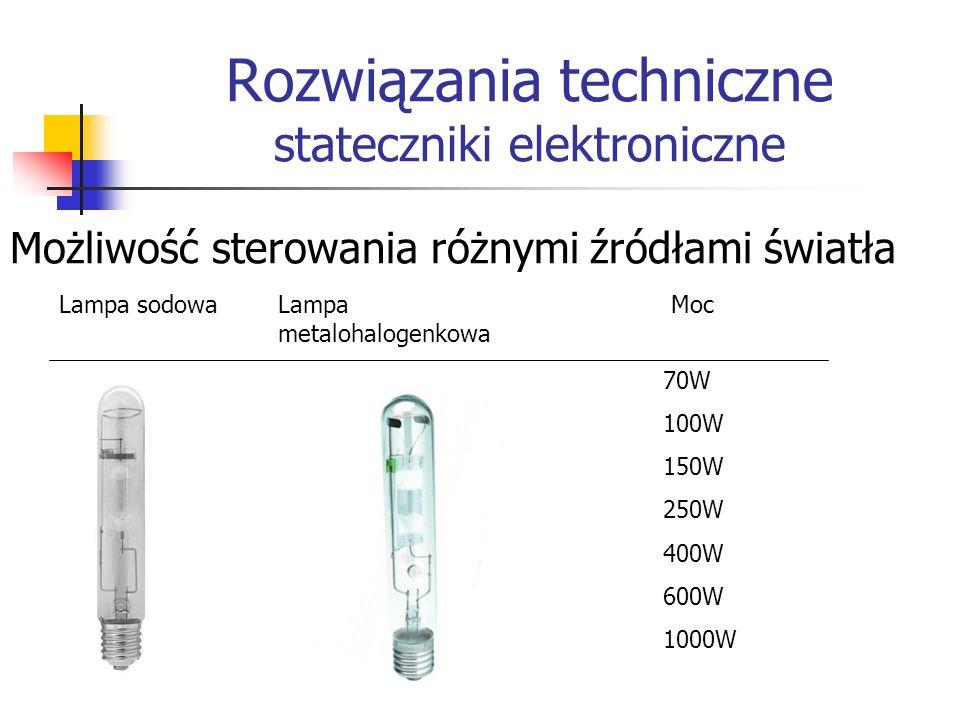 Rozwiązania techniczne stateczniki elektroniczne Możliwość sterowania różnymi źródłami światła Lampa sodowaLampa metalohalogenkowa Moc 70W 100W 150W 2
