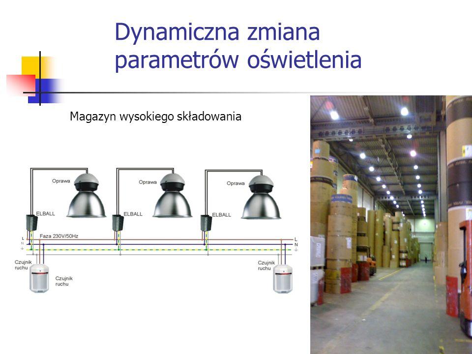 Dynamiczna zmiana parametrów oświetlenia Magazyn wysokiego składowania