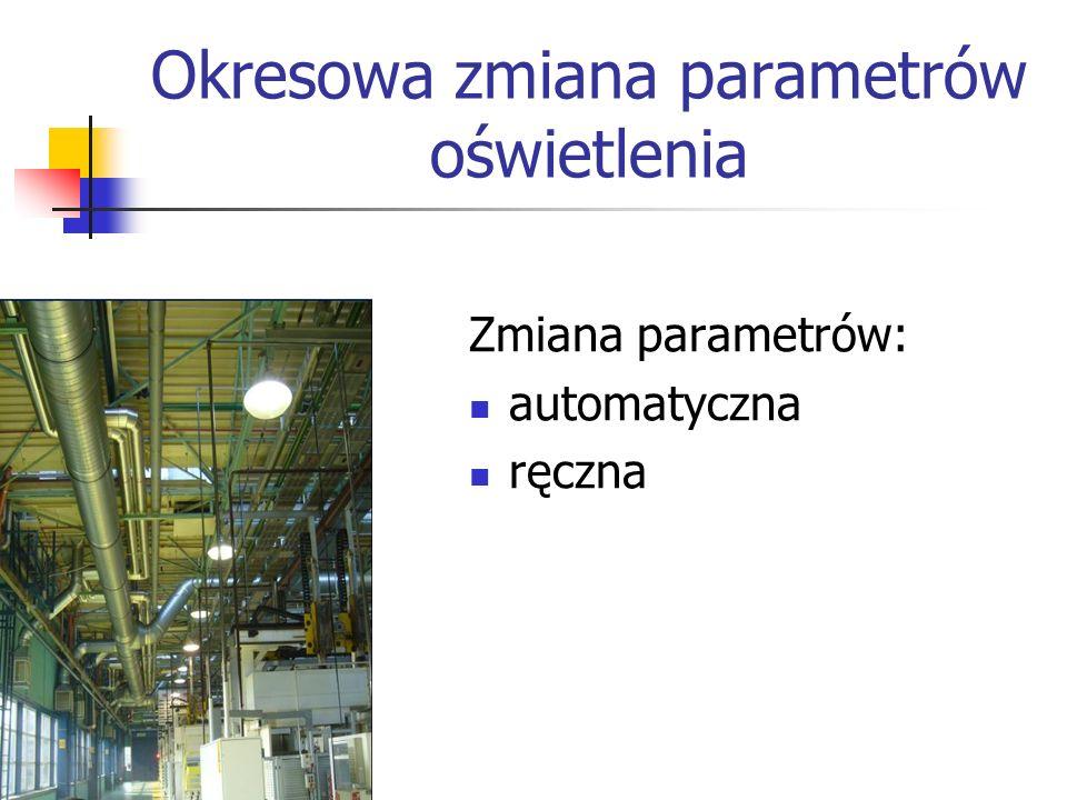 Okresowa zmiana parametrów oświetlenia Zmiana parametrów: automatyczna ręczna