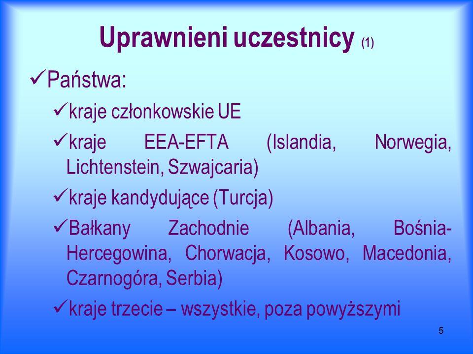 5 Uprawnieni uczestnicy (1) Państwa: kraje członkowskie UE kraje EEA-EFTA (Islandia, Norwegia, Lichtenstein, Szwajcaria) kraje kandydujące (Turcja) Bałkany Zachodnie (Albania, Bośnia- Hercegowina, Chorwacja, Kosowo, Macedonia, Czarnogóra, Serbia) kraje trzecie – wszystkie, poza powyższymi