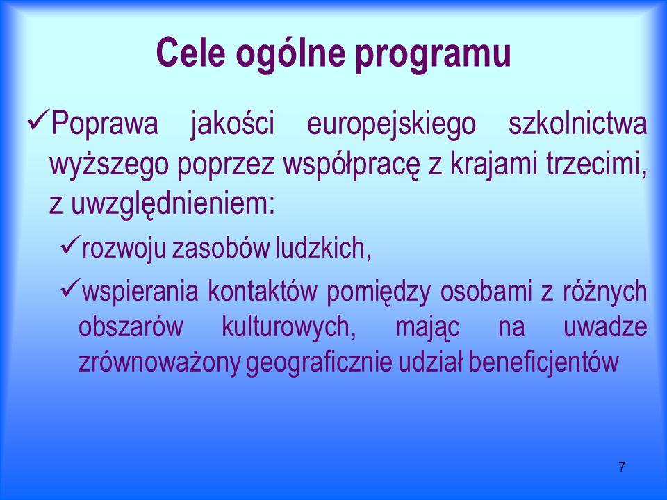 7 Cele ogólne programu Poprawa jakości europejskiego szkolnictwa wyższego poprzez współpracę z krajami trzecimi, z uwzględnieniem: rozwoju zasobów ludzkich, wspierania kontaktów pomiędzy osobami z różnych obszarów kulturowych, mając na uwadze zrównoważony geograficznie udział beneficjentów