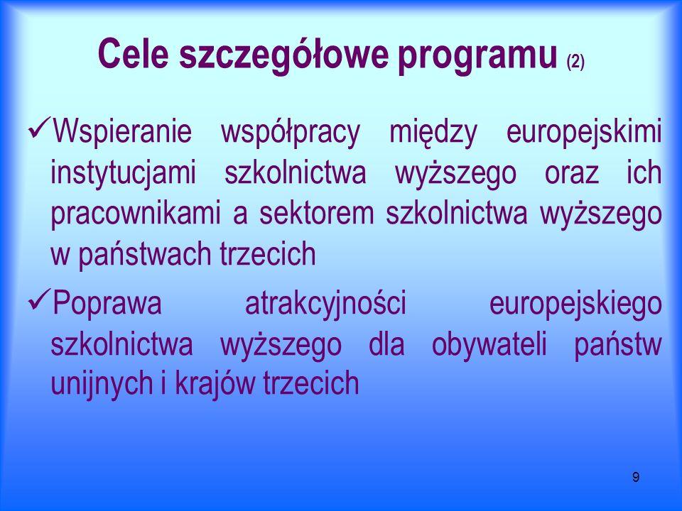 9 Cele szczegółowe programu (2) Wspieranie współpracy między europejskimi instytucjami szkolnictwa wyższego oraz ich pracownikami a sektorem szkolnictwa wyższego w państwach trzecich Poprawa atrakcyjności europejskiego szkolnictwa wyższego dla obywateli państw unijnych i krajów trzecich