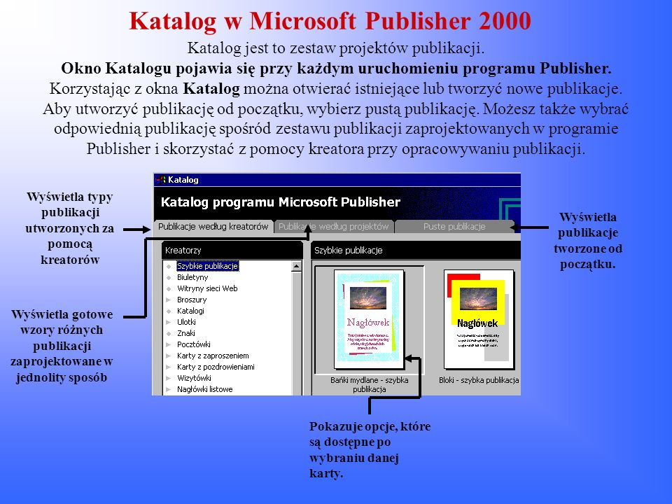 Wyświetla typy publikacji utworzonych za pomocą kreatorów Wyświetla gotowe wzory różnych publikacji zaprojektowane w jednolity sposób Wyświetla publik